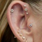 Forward-Helix-Piercing